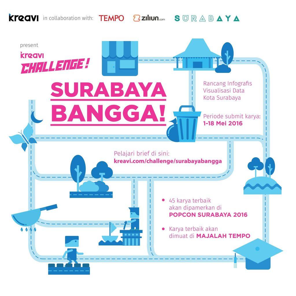 KREAVI CHALLENGE SURABAYA BANGGA